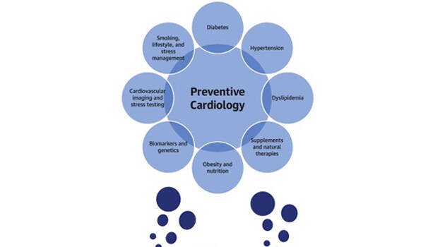 preventive-cardiology-